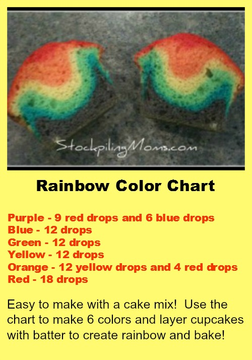 Rainbow Cupcakes are easy to make and perfect for St. Patrick's Day!