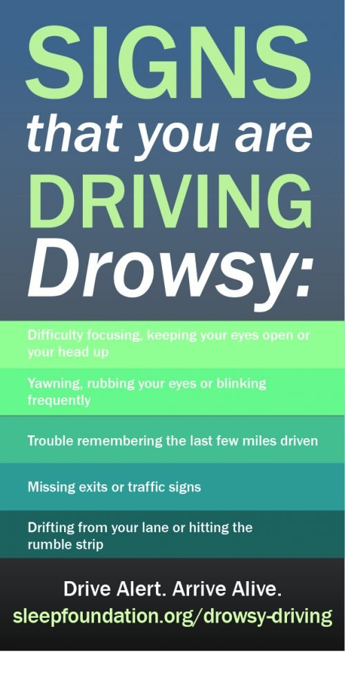 Signs that you are driving drowsy