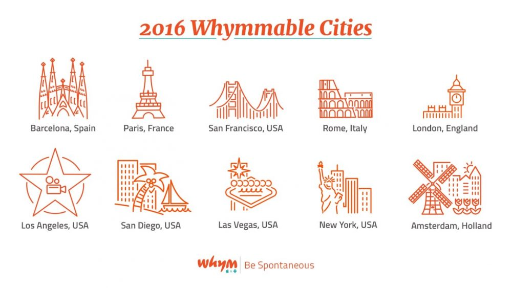 2016 Whymmable Cities