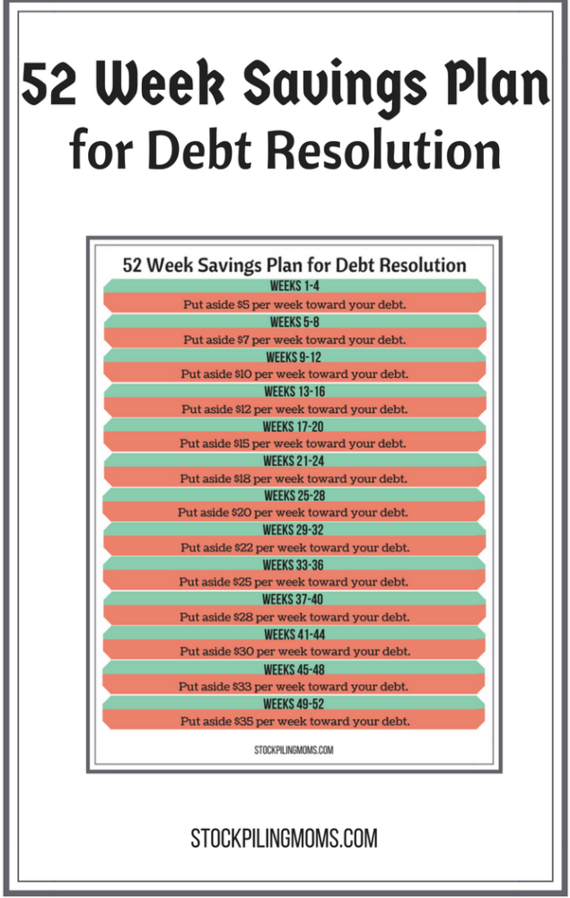 This 52 Week Savings Plan is a great option for keeping you on track to save money and pay off debt this year!